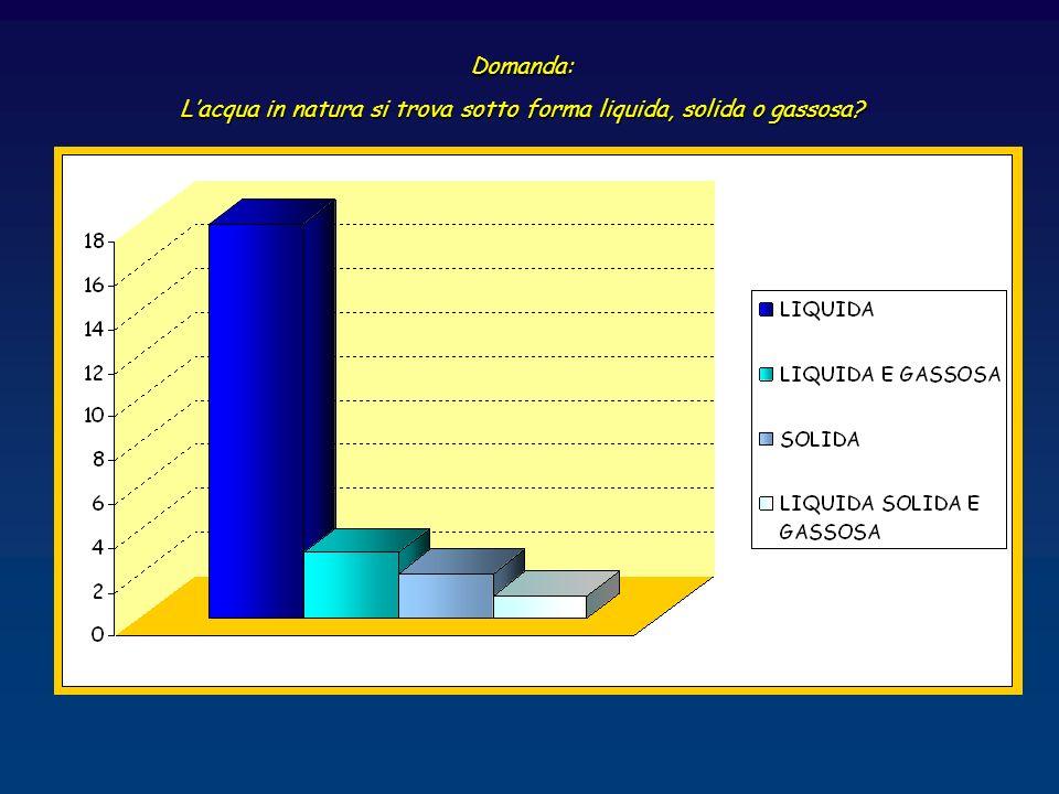 Domanda: Lacqua in natura si trova sotto forma liquida, solida o gassosa