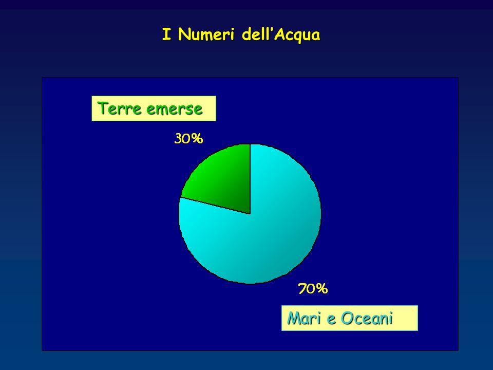 I Numeri dellAcqua Terre emerse Mari e Oceani