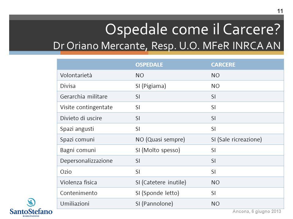 Ospedale come il Carcere? Dr Oriano Mercante, Resp. U.O. MFeR INRCA AN OSPEDALECARCERE VolontarietàNO DivisaSI (Pigiama)NO Gerarchia militareSI Visite