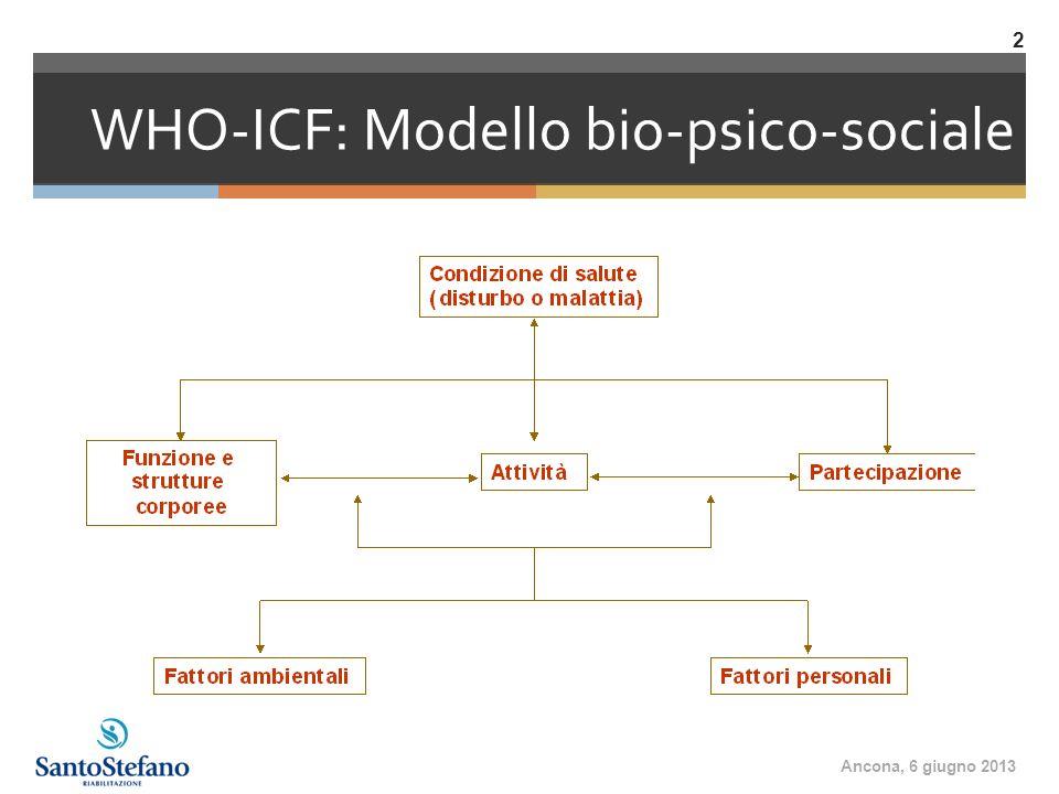 WHO-ICF: Modello bio-psico-sociale Ancona, 6 giugno 2013 2