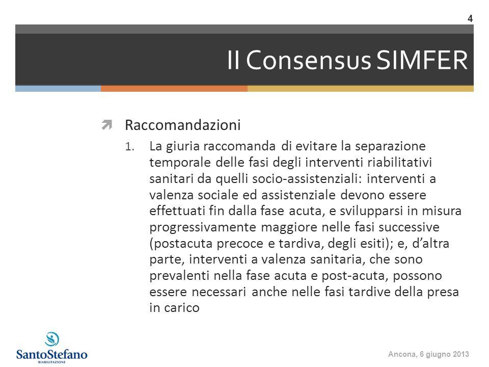 II Consensus SIMFER Raccomandazioni 1. La giuria raccomanda di evitare la separazione temporale delle fasi degli interventi riabilitativi sanitari da