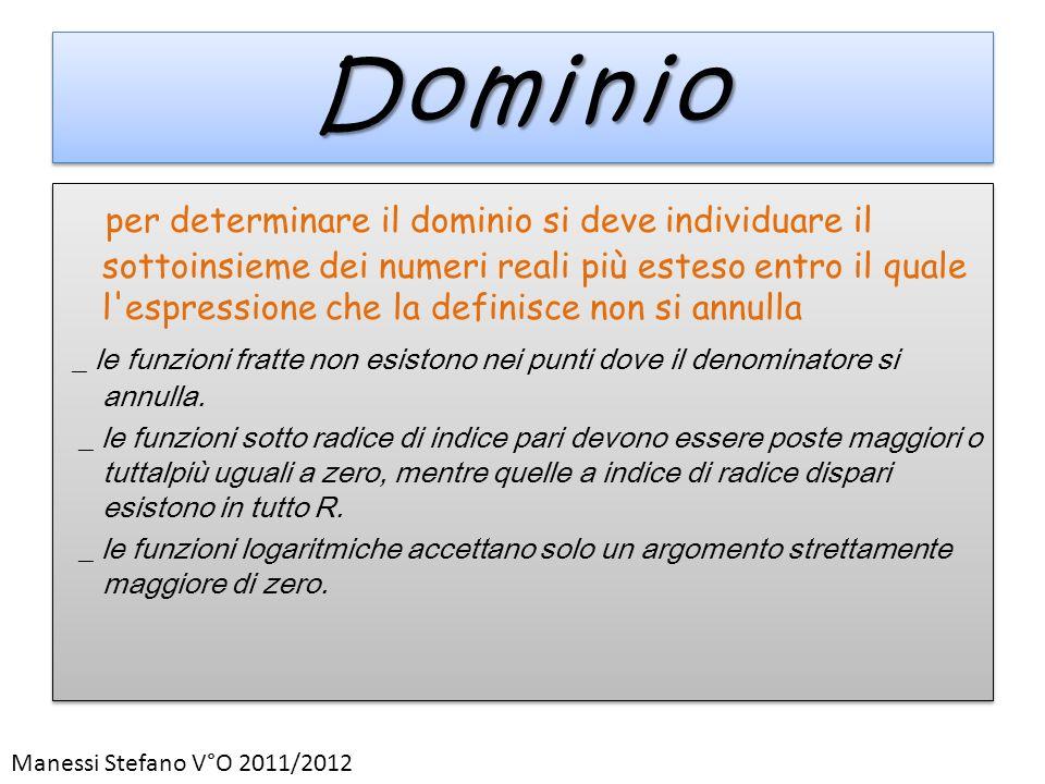 DominioDominio per determinare il dominio si deve individuare il sottoinsieme dei numeri reali più esteso entro il quale l'espressione che la definisc