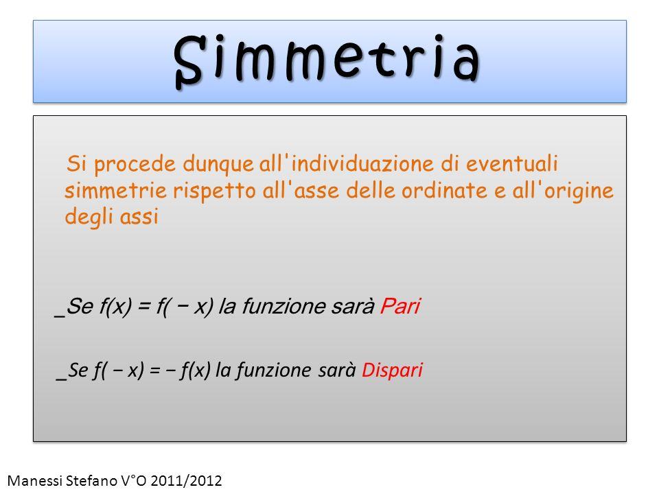 SimmetriaSimmetria Si procede dunque all'individuazione di eventuali simmetrie rispetto all'asse delle ordinate e all'origine degli assi _ Se f(x) = f