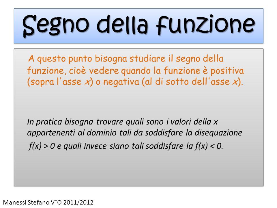 Segnodellafunzione Segno della funzione A questo punto bisogna studiare il segno della funzione, cioè vedere quando la funzione è positiva (sopra l'as