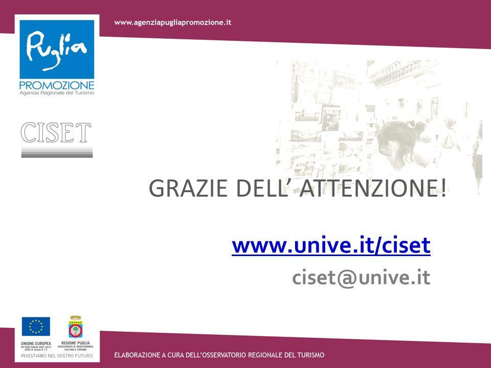 ciset@unive.it www.unive.it/ciset GRAZIE DELL ATTENZIONE!