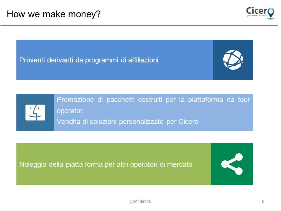 How we make money.