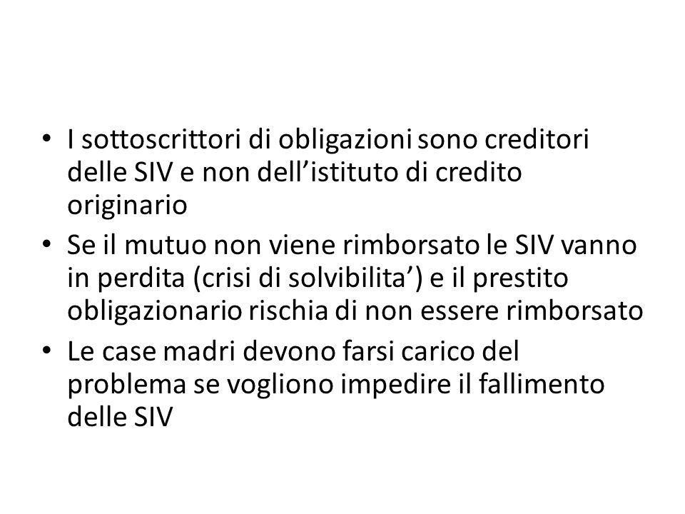I sottoscrittori di obligazioni sono creditori delle SIV e non dellistituto di credito originario Se il mutuo non viene rimborsato le SIV vanno in perdita (crisi di solvibilita) e il prestito obligazionario rischia di non essere rimborsato Le case madri devono farsi carico del problema se vogliono impedire il fallimento delle SIV