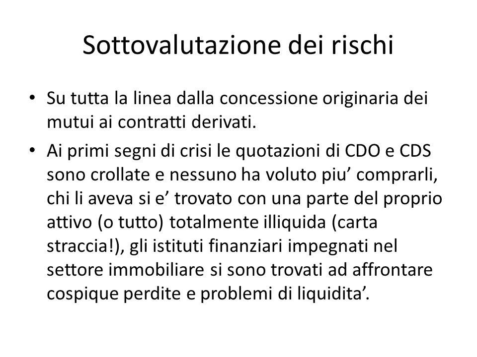 Sottovalutazione dei rischi Su tutta la linea dalla concessione originaria dei mutui ai contratti derivati.
