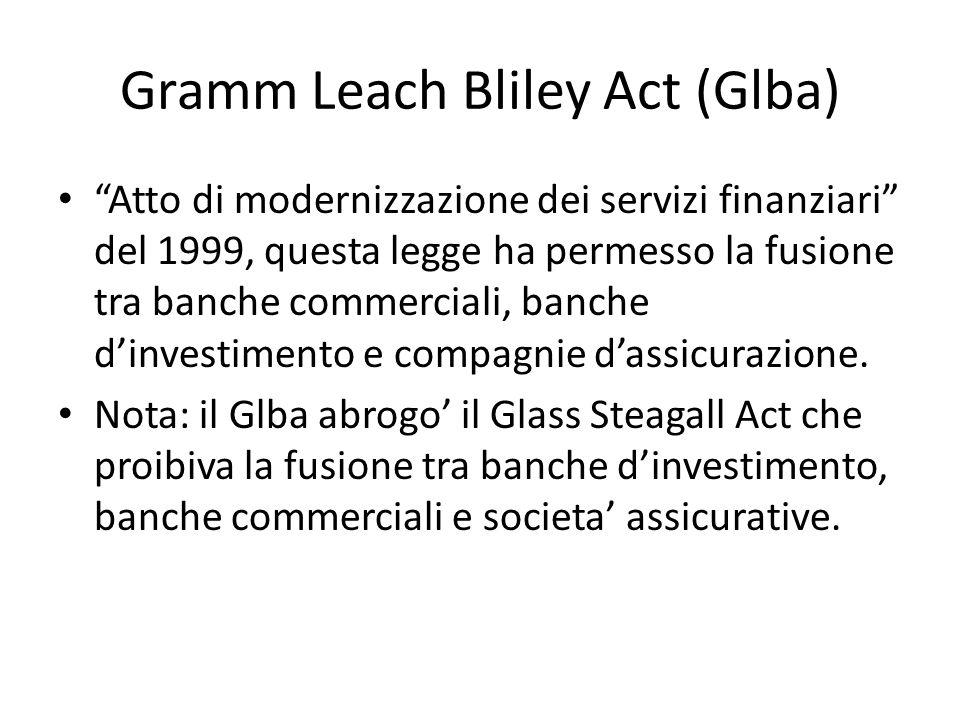 Gramm Leach Bliley Act (Glba) Atto di modernizzazione dei servizi finanziari del 1999, questa legge ha permesso la fusione tra banche commerciali, banche dinvestimento e compagnie dassicurazione.