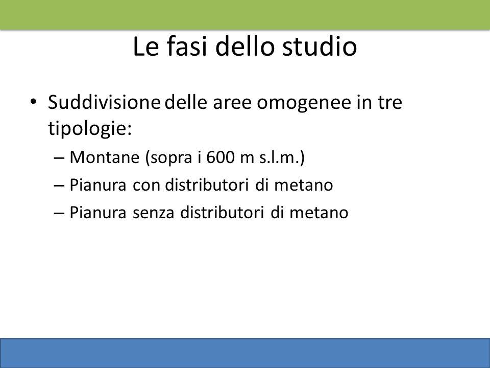 Le fasi dello studio Suddivisione delle aree omogenee in tre tipologie: – Montane (sopra i 600 m s.l.m.) – Pianura con distributori di metano – Pianur