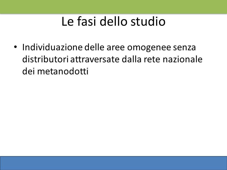 Le fasi dello studio Individuazione delle aree omogenee senza distributori attraversate dalla rete nazionale dei metanodotti