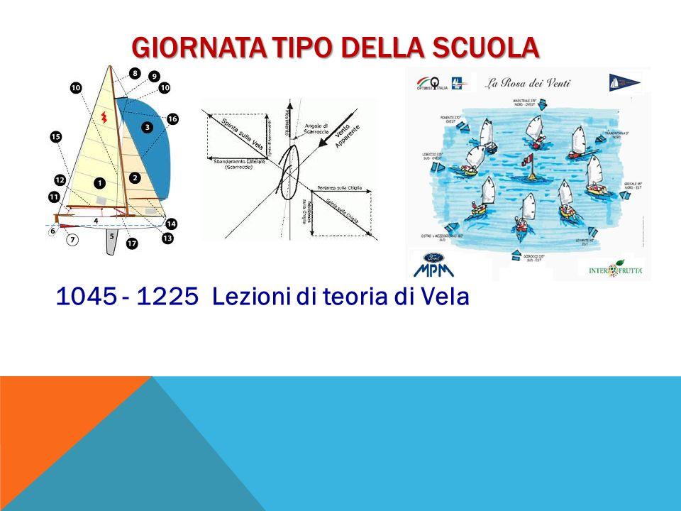 GIORNATA TIPO DELLA SCUOLA 1045 - 1225 Lezioni di teoria di Vela