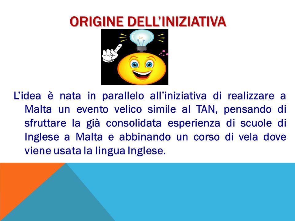 ORIGINE DELLINIZIATIVA Lidea è nata in parallelo alliniziativa di realizzare a Malta un evento velico simile al TAN, pensando di sfruttare la già cons