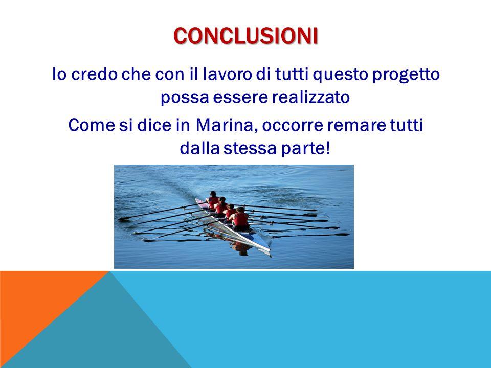 CONCLUSIONI Io credo che con il lavoro di tutti questo progetto possa essere realizzato Come si dice in Marina, occorre remare tutti dalla stessa part