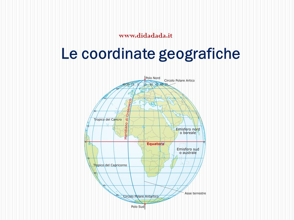 Le coordinate geografiche www.didadada.it
