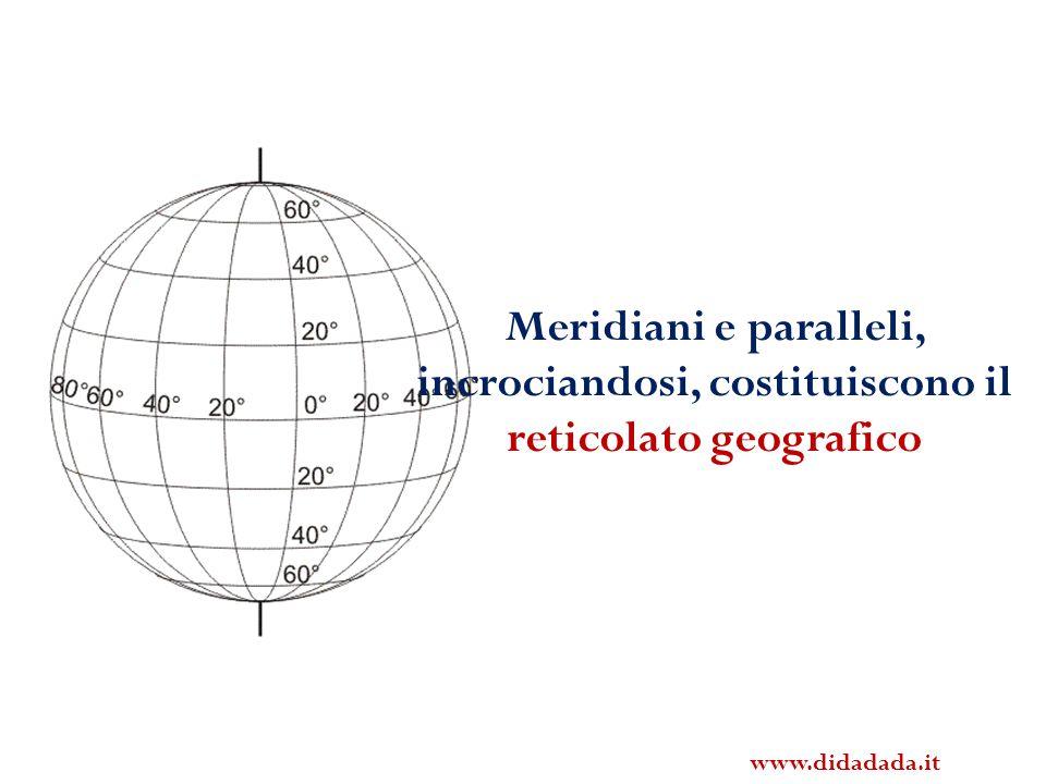 Meridiani e paralleli, incrociandosi, costituiscono il reticolato geografico www.didadada.it