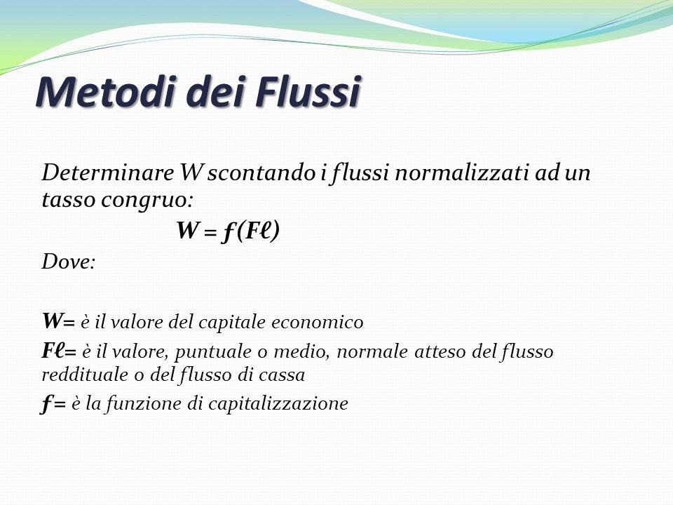 Metodi dei Flussi Determinare W scontando i flussi normalizzati ad un tasso congruo: W = ƒ(F) Dove: W= è il valore del capitale economico F= è il valo