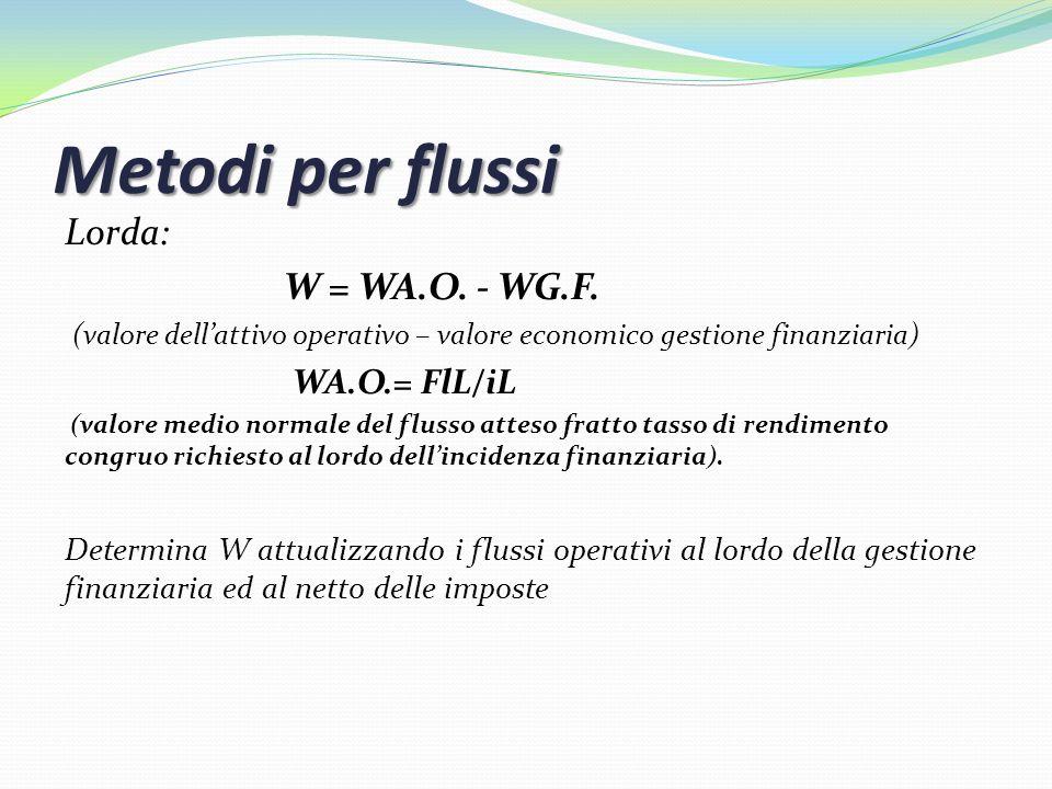 Metodi per flussi Lorda: W = WA.O. - WG.F. (valore dellattivo operativo – valore economico gestione finanziaria) WA.O.= FlL/iL (valore medio normale d