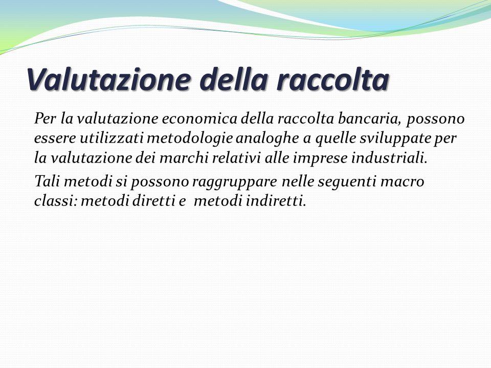 Valutazione della raccolta Per la valutazione economica della raccolta bancaria, possono essere utilizzati metodologie analoghe a quelle sviluppate pe