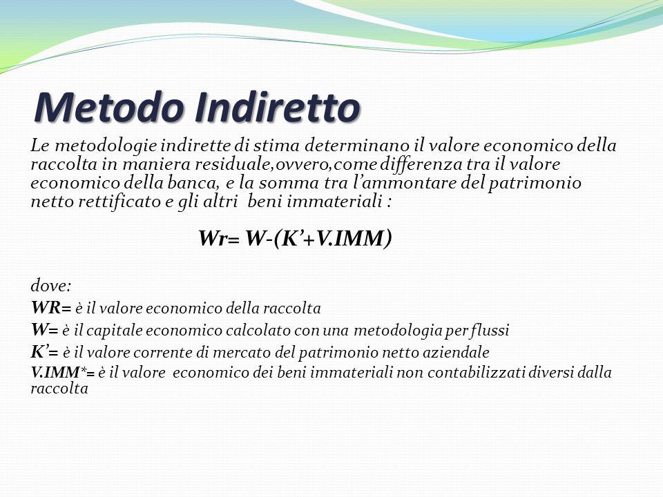 Metodo Indiretto Le metodologie indirette di stima determinano il valore economico della raccolta in maniera residuale,ovvero,come differenza tra il v