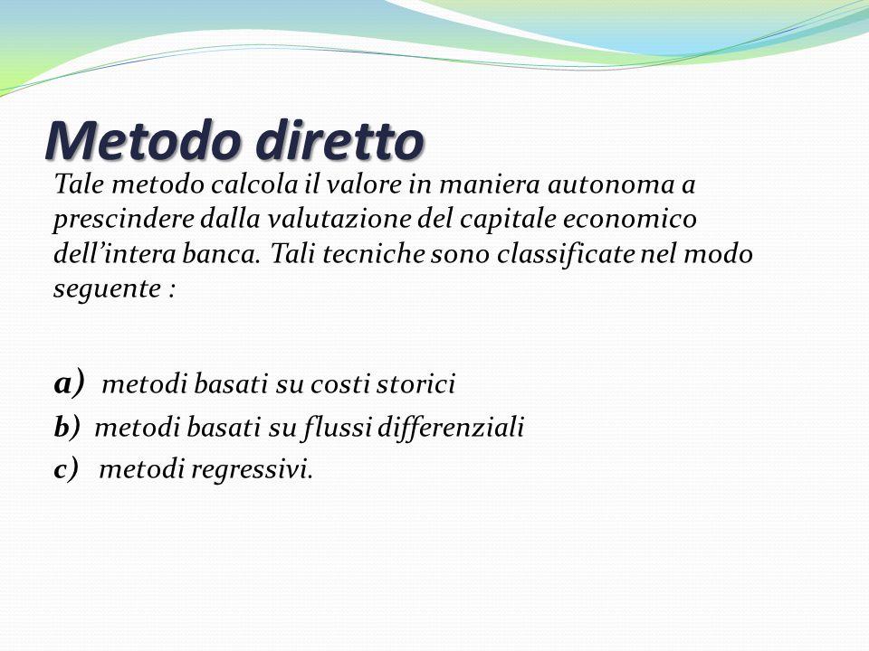 Metodo diretto Tale metodo calcola il valore in maniera autonoma a prescindere dalla valutazione del capitale economico dellintera banca. Tali tecnich