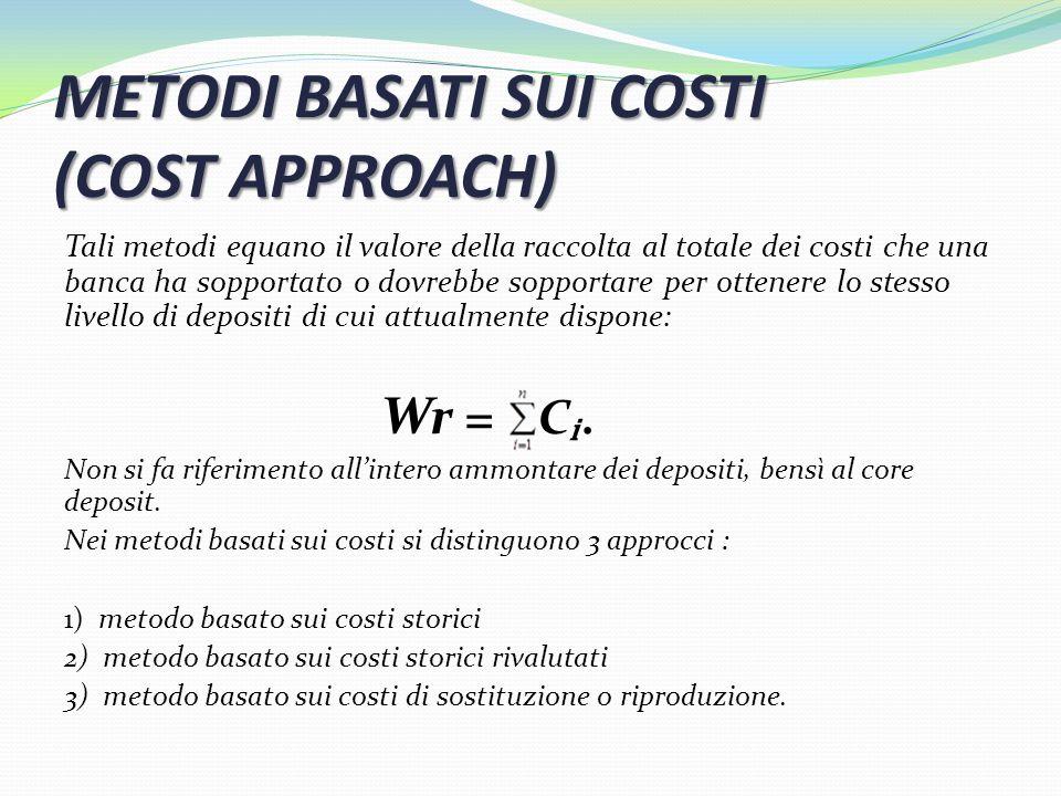 METODI BASATI SUI COSTI (COST APPROACH) Tali metodi equano il valore della raccolta al totale dei costi che una banca ha sopportato o dovrebbe sopport