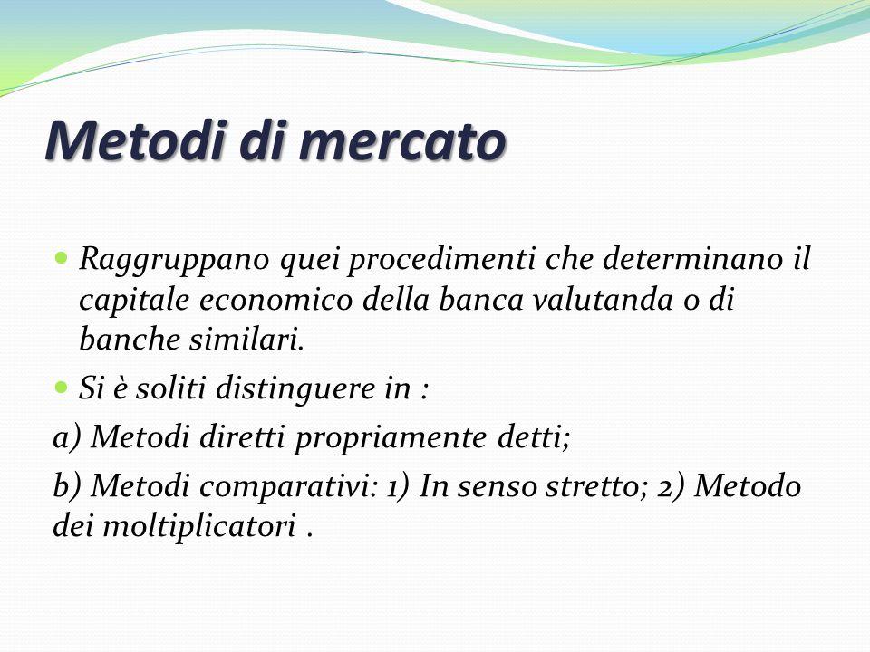 Metodi di mercato Raggruppano quei procedimenti che determinano il capitale economico della banca valutanda o di banche similari. Si è soliti distingu
