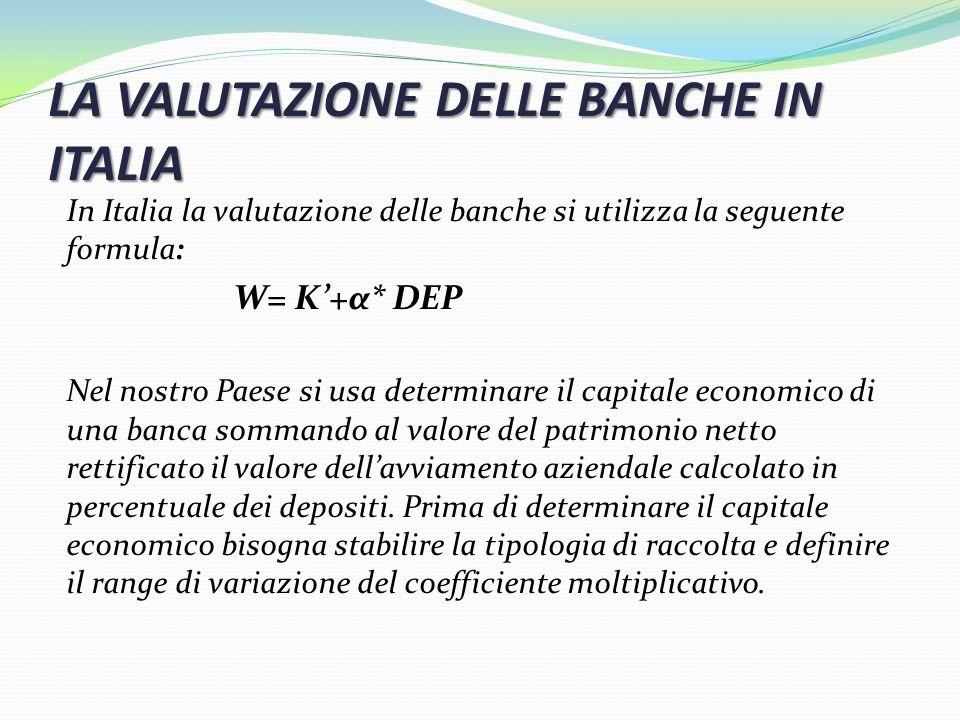 LA VALUTAZIONE DELLE BANCHE IN ITALIA In Italia la valutazione delle banche si utilizza la seguente formula: W= K+α* DEP Nel nostro Paese si usa deter
