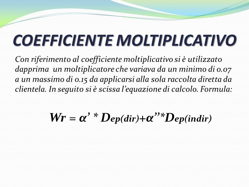 COEFFICIENTE MOLTIPLICATIVO Con riferimento al coefficiente moltiplicativo si è utilizzato dapprima un moltiplicatore che variava da un minimo di 0.07