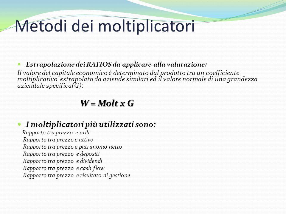 Metodi dei moltiplicatori Estrapolazione dei RATIOS da applicare alla valutazione: Il valore del capitale economico è determinato dal prodotto tra un