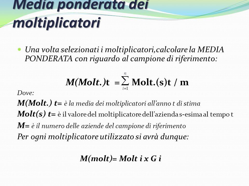 Media ponderata dei moltiplicatori Una volta selezionati i moltiplicatori,calcolare la MEDIA PONDERATA con riguardo al campione di riferimento: M(Molt