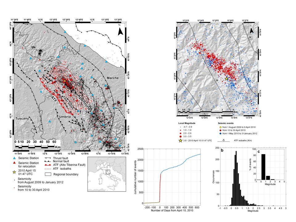 Piccola sequenza 24 marzo 2013 Sismicità dal 2010 al 2012 Verde = 24 marzo 2013 Sequenza di Pietralunga 2010 NO