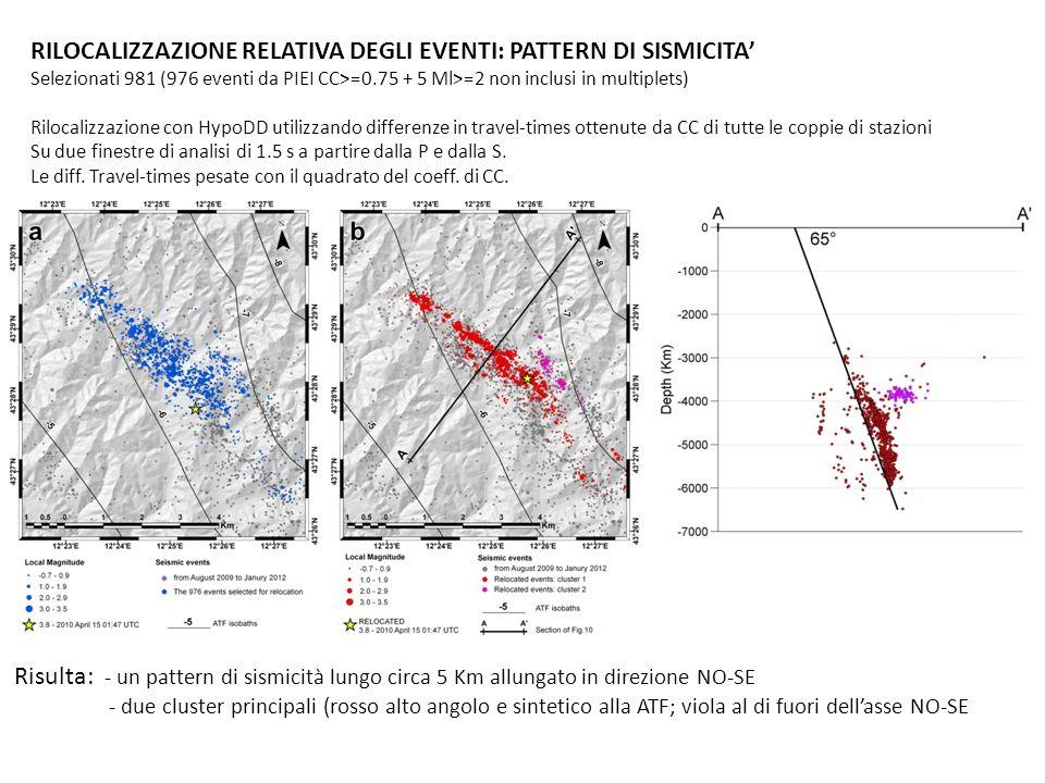 RILOCALIZZAZIONE RELATIVA DEGLI EVENTI: PATTERN DI SISMICITA Selezionati 981 (976 eventi da PIEI CC>=0.75 + 5 Ml>=2 non inclusi in multiplets) Rilocalizzazione con HypoDD utilizzando differenze in travel-times ottenute da CC di tutte le coppie di stazioni Su due finestre di analisi di 1.5 s a partire dalla P e dalla S.