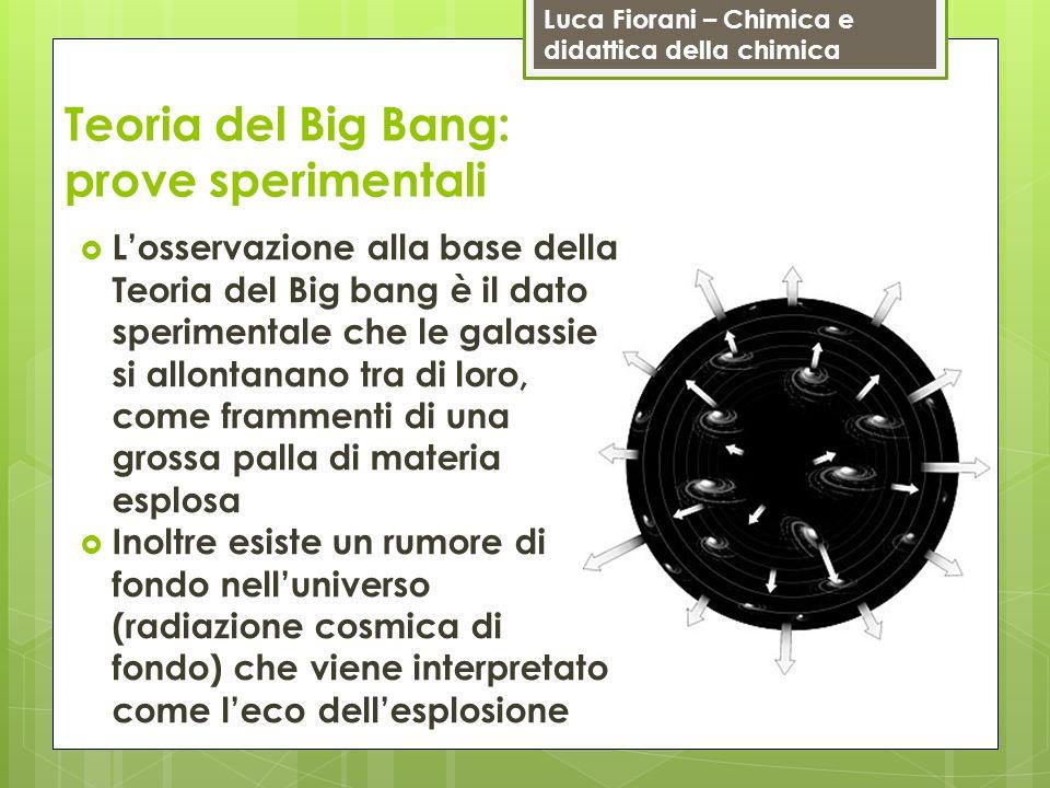 Luca Fiorani – Chimica e didattica della chimica Teoria del Big Bang: prove sperimentali Losservazione alla base della Teoria del Big bang è il dato s