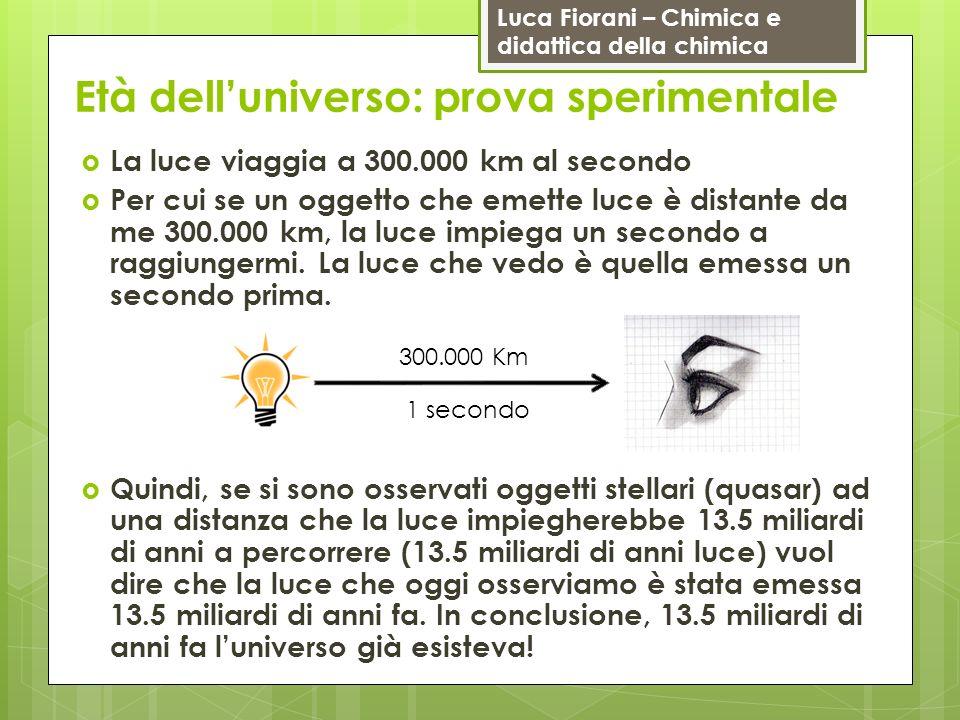 Luca Fiorani – Chimica e didattica della chimica Età delluniverso: prova sperimentale La luce viaggia a 300.000 km al secondo Per cui se un oggetto ch