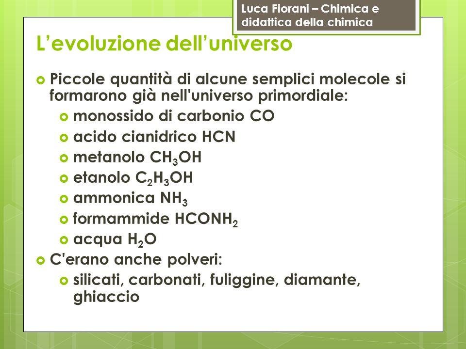 Luca Fiorani – Chimica e didattica della chimica Levoluzione delluniverso Piccole quantità di alcune semplici molecole si formarono già nell'universo