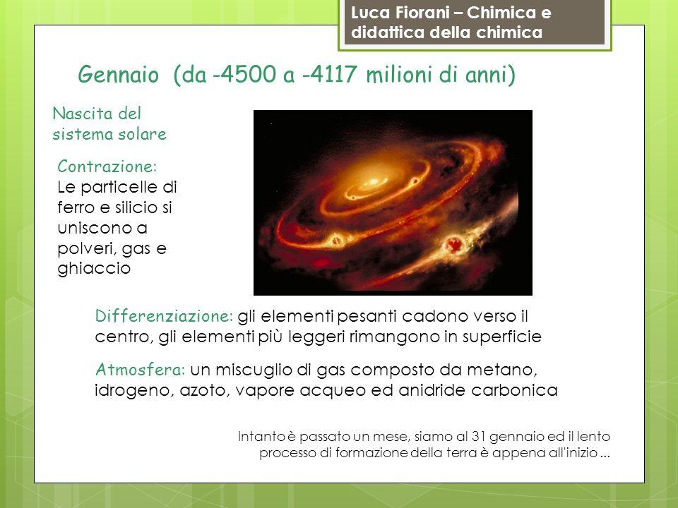 Luca Fiorani – Chimica e didattica della chimica Atmosfera: un miscuglio di gas composto da metano, idrogeno, azoto, vapore acqueo ed anidride carboni