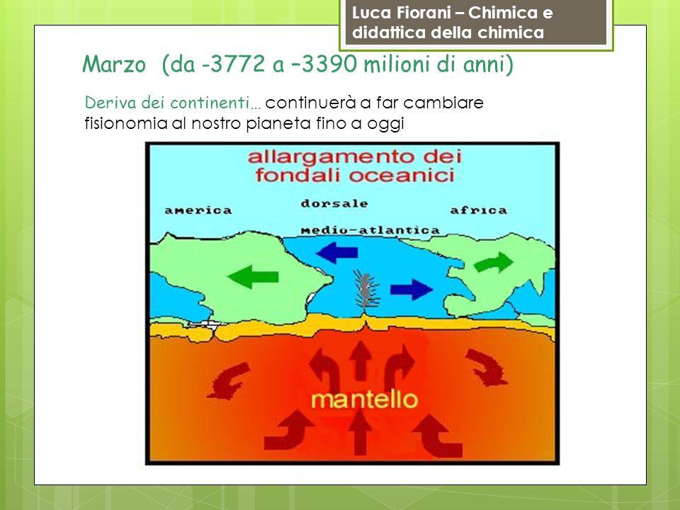 Luca Fiorani – Chimica e didattica della chimica Marzo (da -3772 a –3390 milioni di anni) Deriva dei continenti… continuerà a far cambiare fisionomia