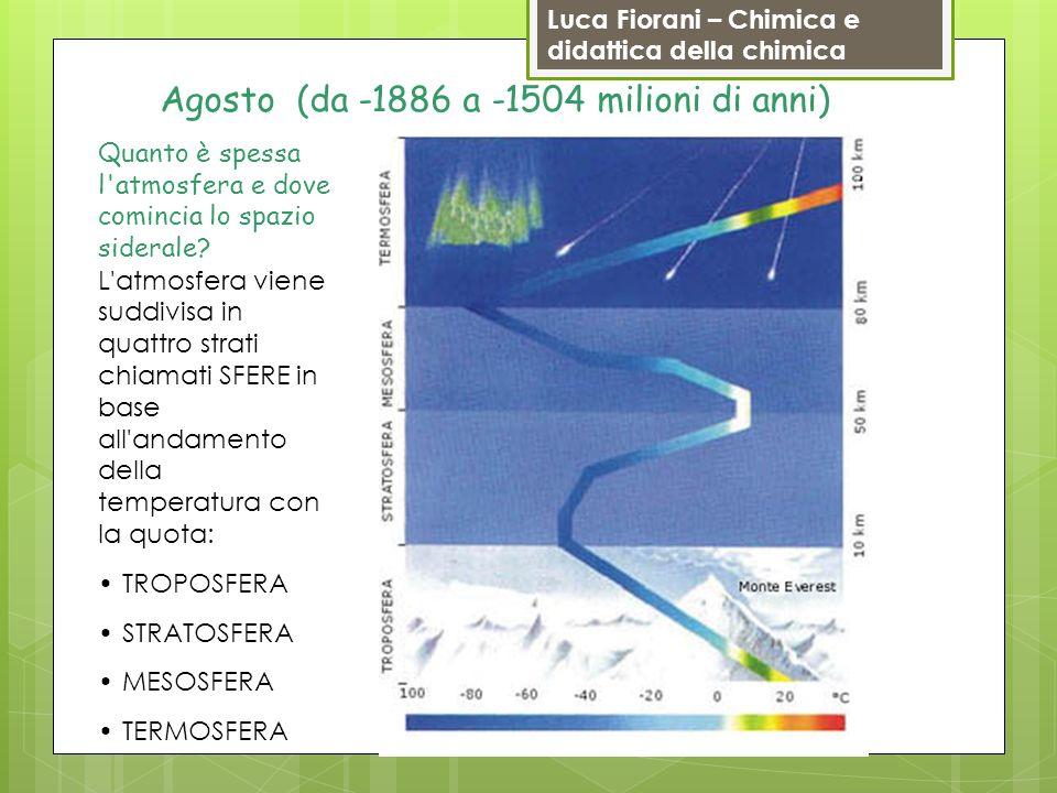 Luca Fiorani – Chimica e didattica della chimica Agosto (da -1886 a -1504 milioni di anni) Quanto è spessa l'atmosfera e dove comincia lo spazio sider