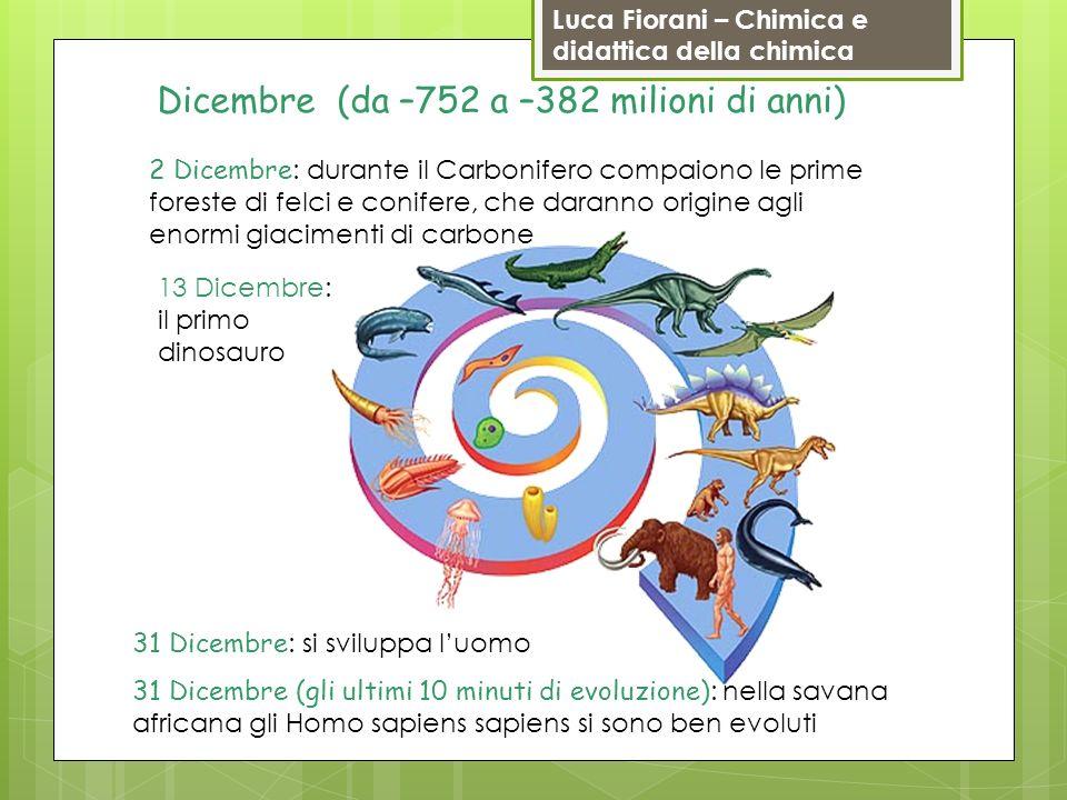Luca Fiorani – Chimica e didattica della chimica Dicembre (da –752 a –382 milioni di anni) 2 Dicembre : durante il Carbonifero compaiono le prime fore