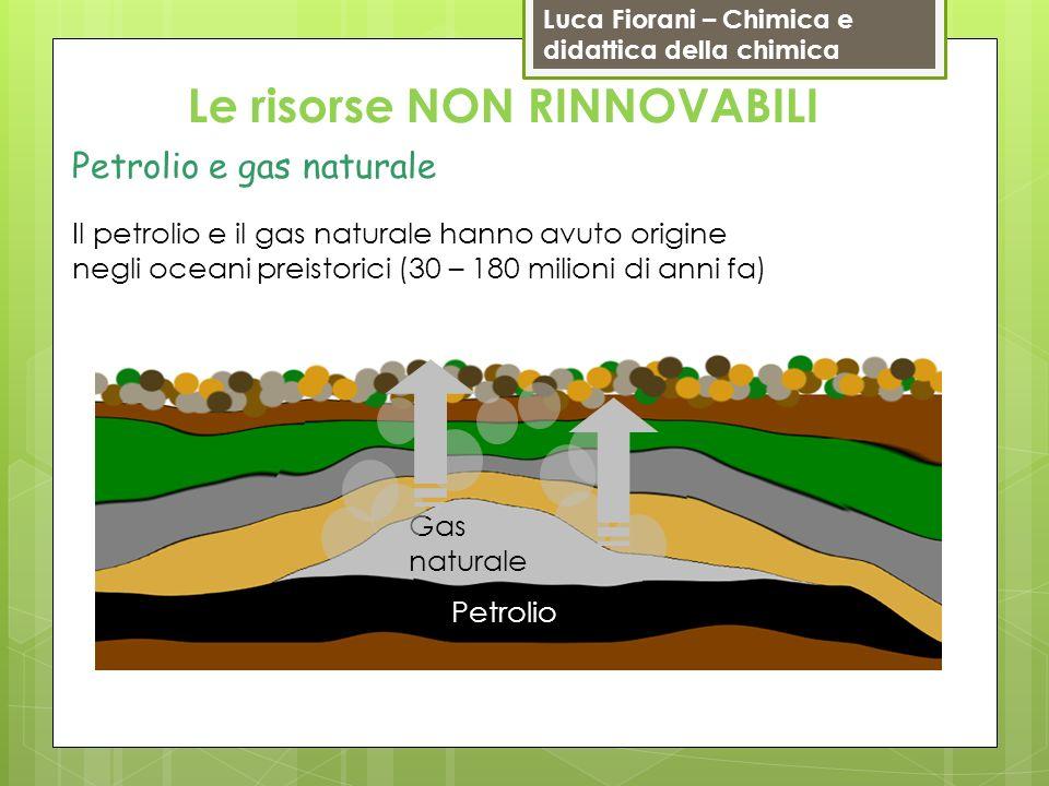 Luca Fiorani – Chimica e didattica della chimica Gas naturale Petrolio Le risorse NON RINNOVABILI Petrolio e gas naturale Il petrolio e il gas natural