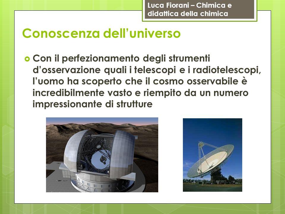 Luca Fiorani – Chimica e didattica della chimica Conoscenza delluniverso Con il perfezionamento degli strumenti dosservazione quali i telescopi e i ra