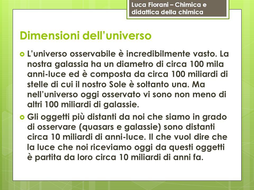 Luca Fiorani – Chimica e didattica della chimica Dimensioni delluniverso Luniverso osservabile è incredibilmente vasto. La nostra galassia ha un diame