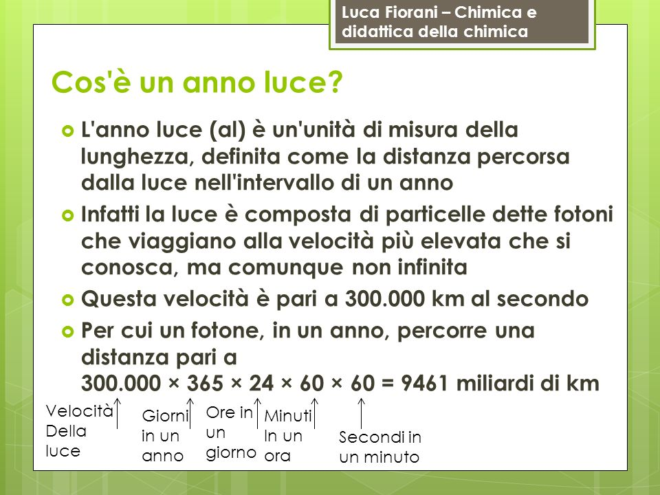 Luca Fiorani – Chimica e didattica della chimica Cos'è un anno luce? L'anno luce (al) è un'unità di misura della lunghezza, definita come la distanza