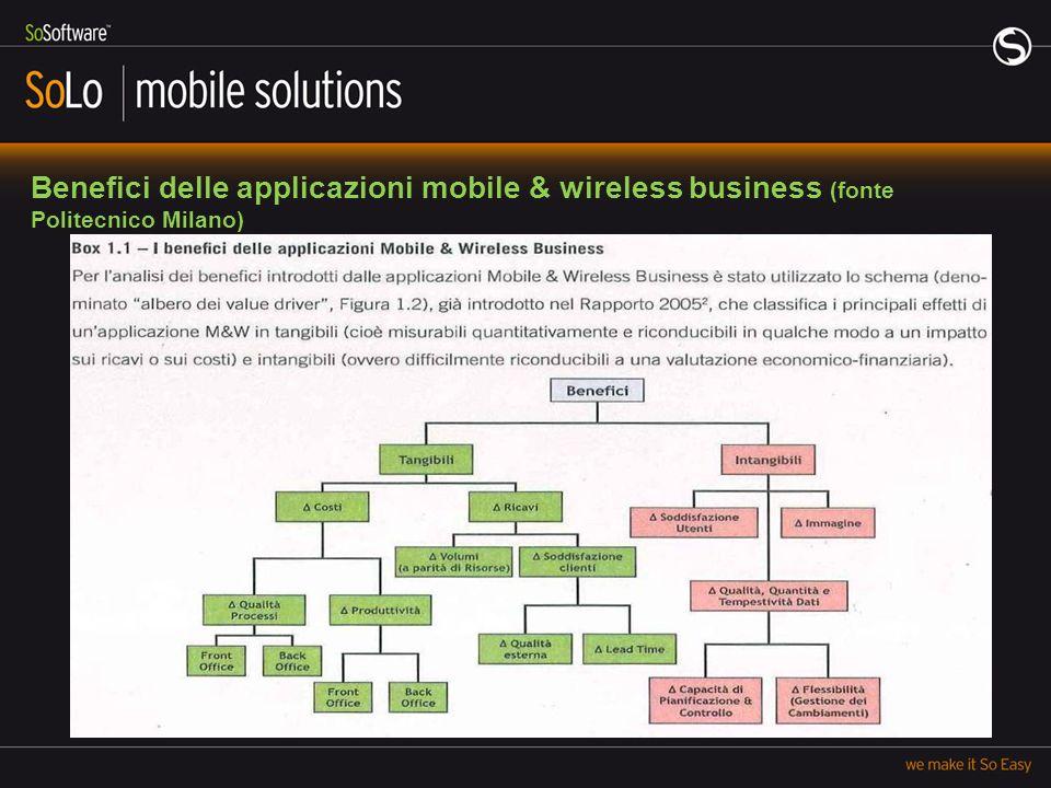 Benefici delle applicazioni mobile & wireless business (fonte Politecnico Milano)