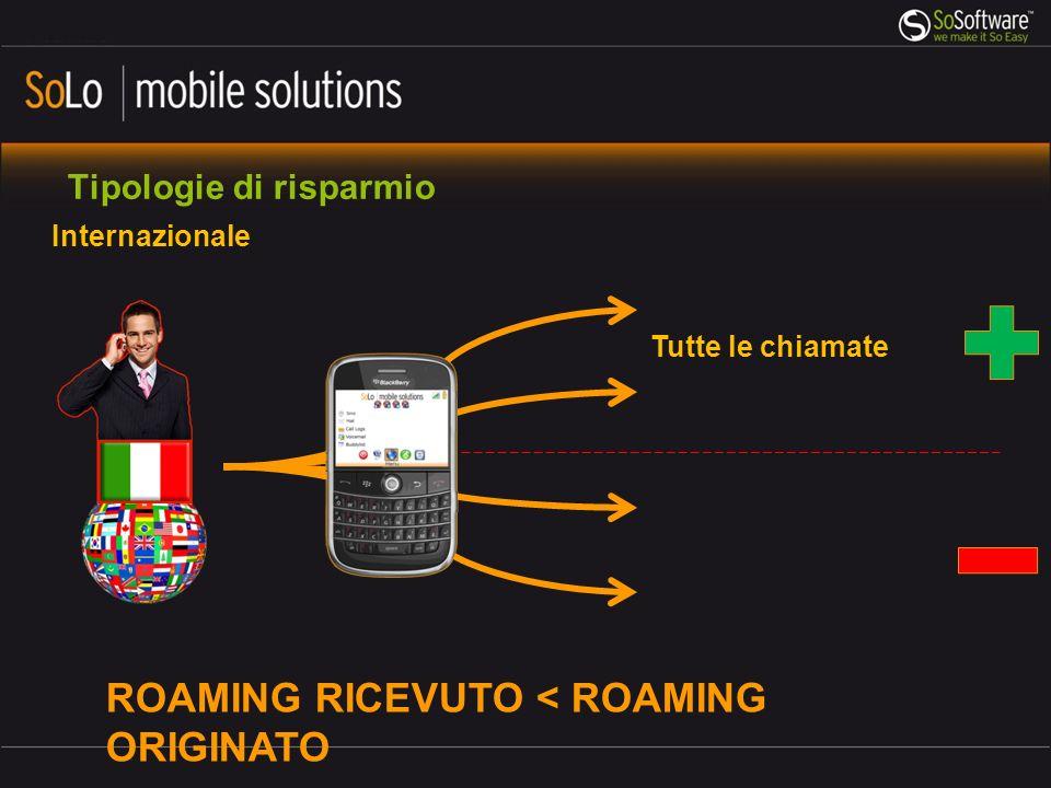 Tipologie di risparmio Internazionale Tutte le chiamate ROAMING RICEVUTO < ROAMING ORIGINATO