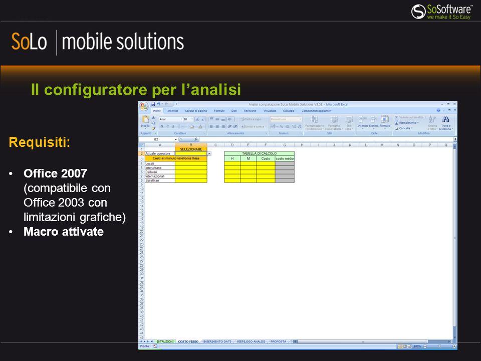 Il configuratore per lanalisi Requisiti: Office 2007 (compatibile con Office 2003 con limitazioni grafiche) Macro attivate
