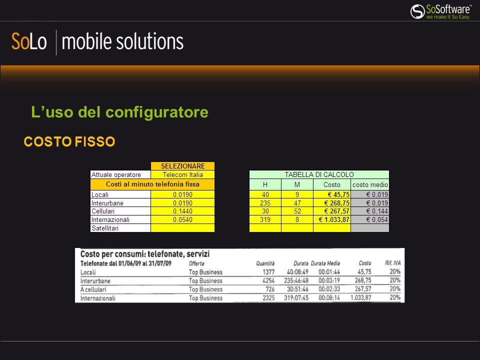 Contatta SoSoftware, its so Easy.Dott.