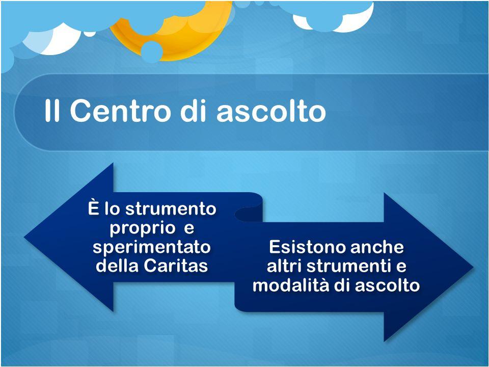 Il Centro di ascolto È lo strumento proprio e sperimentato della Caritas Esistono anche altri strumenti e modalità di ascolto
