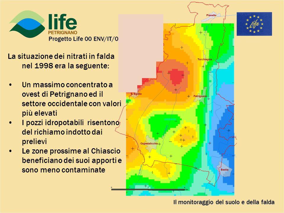 La situazione dei nitrati in falda nel 1998 era la seguente: Un massimo concentrato a ovest di Petrignano ed il settore occidentale con valori più elevati I pozzi idropotabili risentono del richiamo indotto dai prelievi Le zone prossime al Chiascio beneficiano dei suoi apporti e sono meno contaminate Il monitoraggio del suolo e della falda Progetto Life 00 ENV/IT/0019